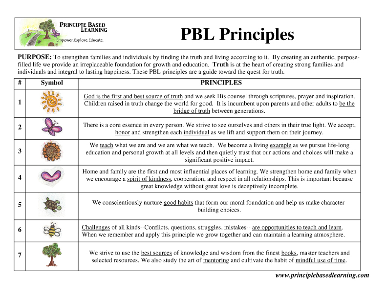 PBL Seven Principles 2014 symbolslandsape with website copy